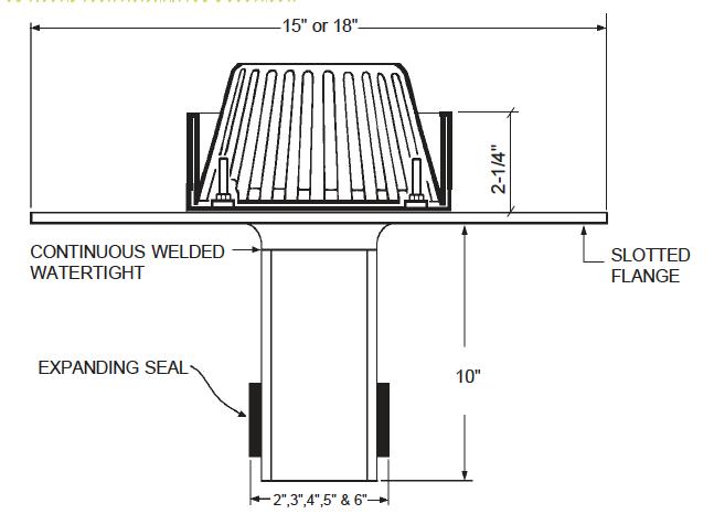 Sidewall Roof Drain Amp Cornice Sc 1 St Zurn