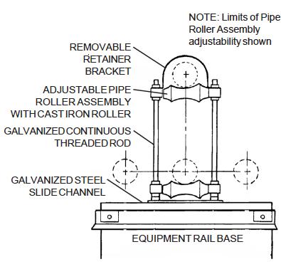 Pipe Mounting Pedestals Portalsplus