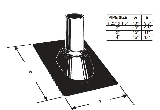 Thermoplastic Shingle Flashing Portalsplus
