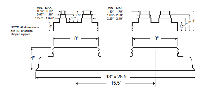 Double Pipe Portal With C 212 And C 412 Caps Portalsplus