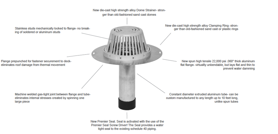 Portals plus quot aluminum reroof drain w dome