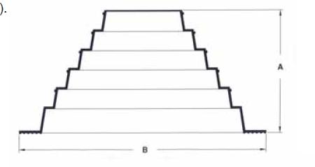 Deck Mate Sizing Chart (A & B)