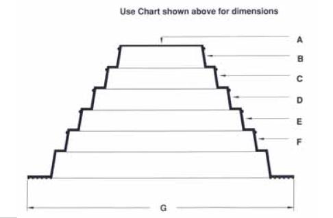 Deck Mate Dimensional (A through G)