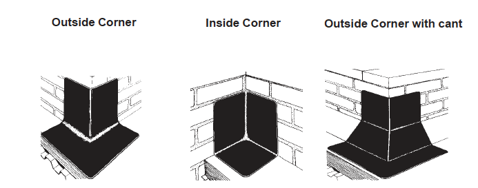 Overview of Corners