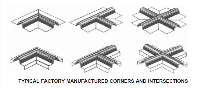 Typical factory Manufactured Corners and Intersections