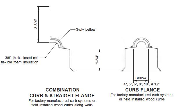 Galvanized Curb Flange Dimensional