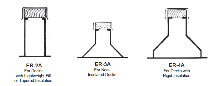 Types of Equipment Rails