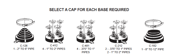 Select a cap for each base