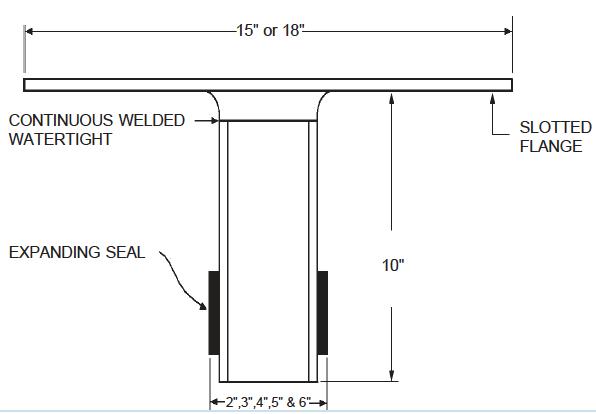 Aluminum Insert ReRoof Drain Dimensional
