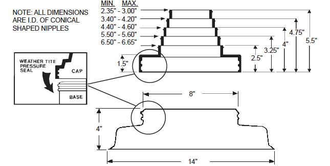Pipe Portal with C-126 Cap Dimensional