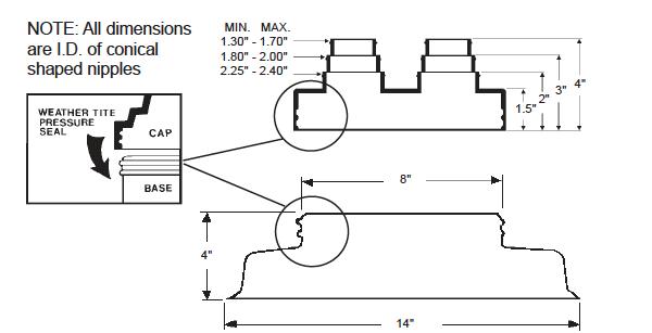 Pipe Portal with C-412 Cap Dimensional