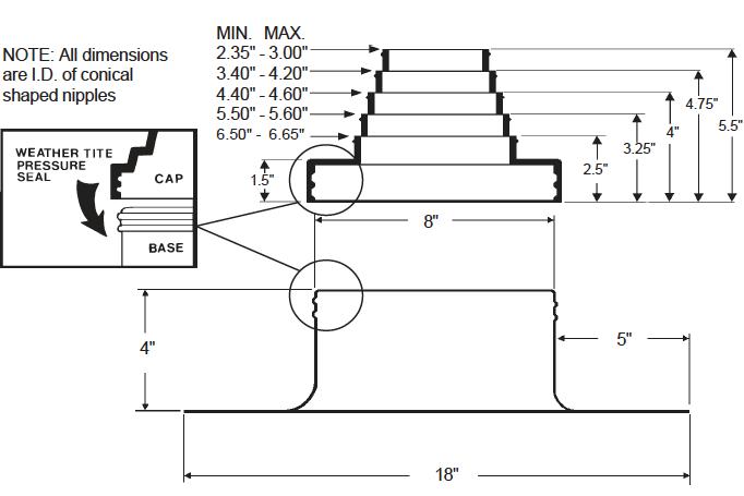 Alumi-Flash Extra Wide (EW) with C-126 Cap Dimensional