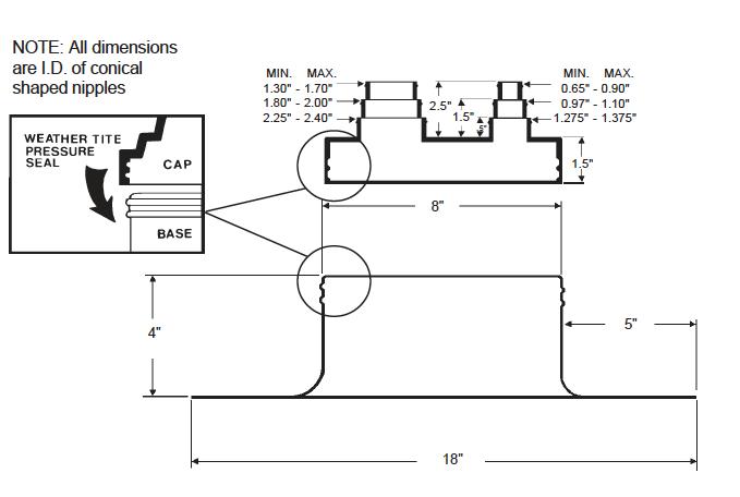 Alumi-Flash Extra Wide (EW) with C- 212 Cap Dimensional