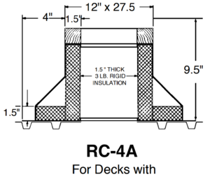 RC-4A_Double